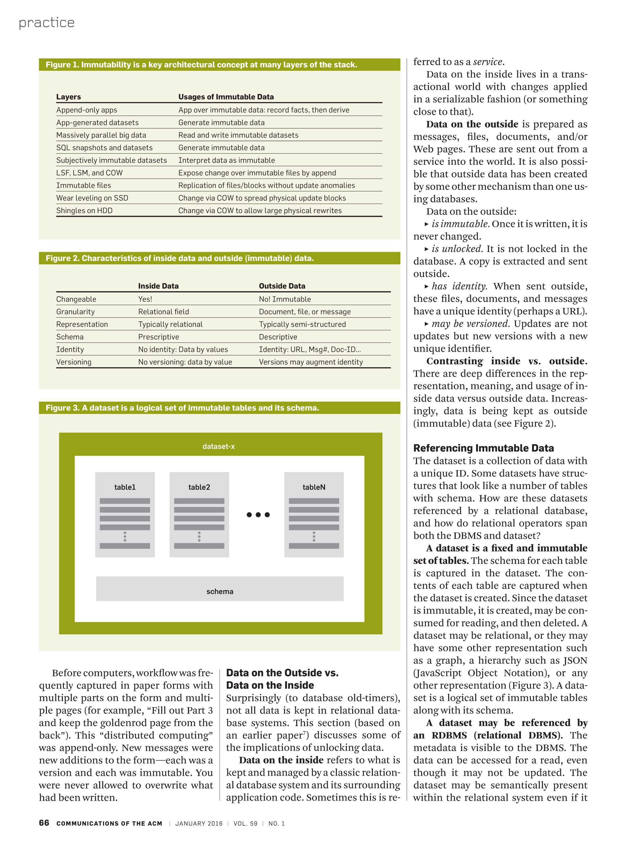 Communications of the ACM - January 2016 - page 66