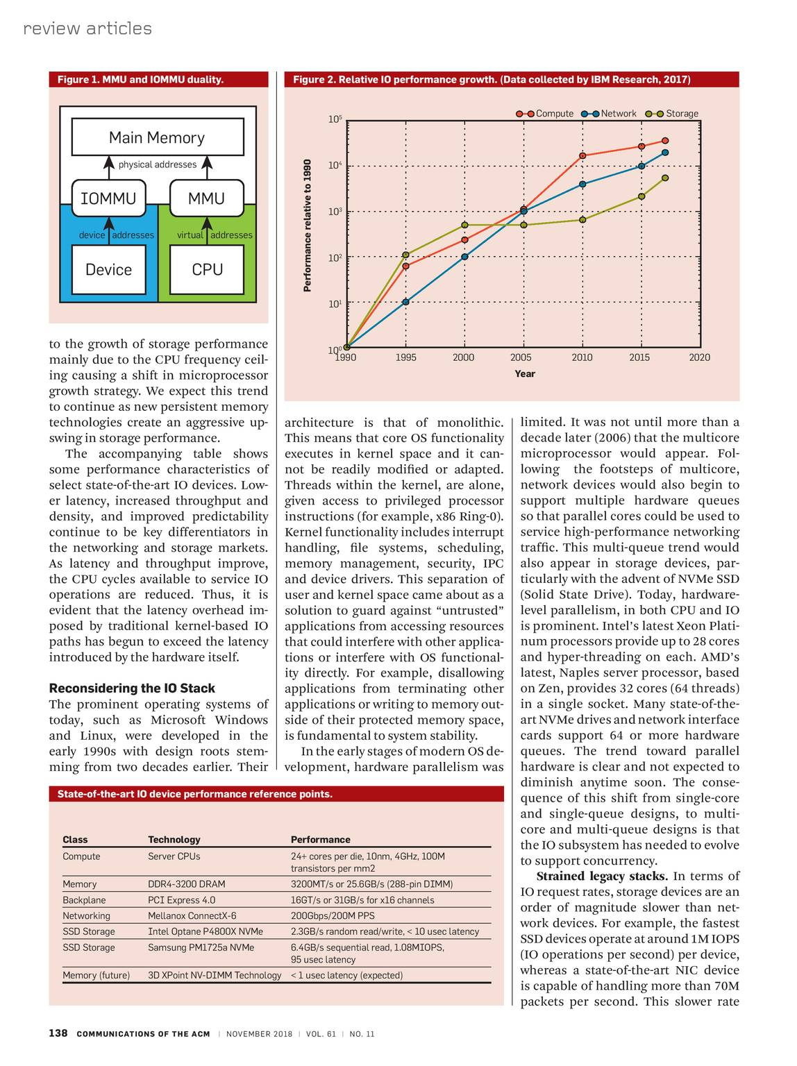 Communications of the ACM - November 2018 - page 139