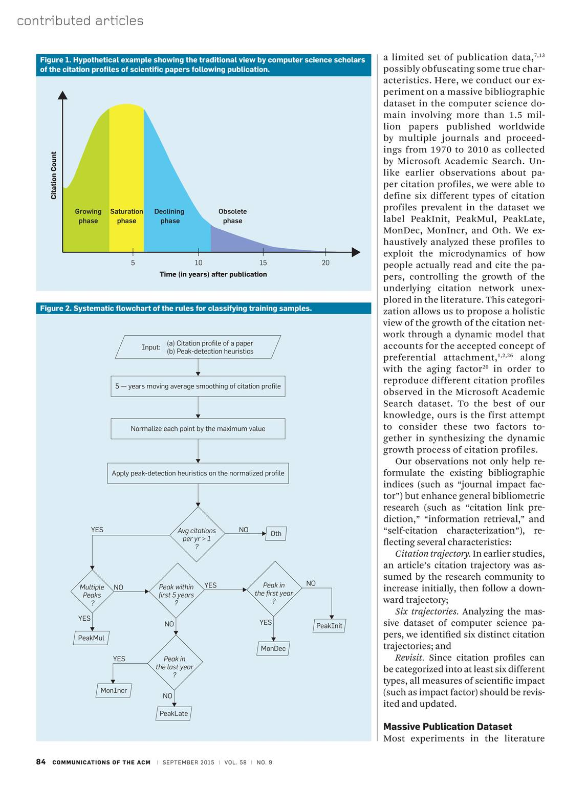 Communications of the ACM - September 2015 - page 83