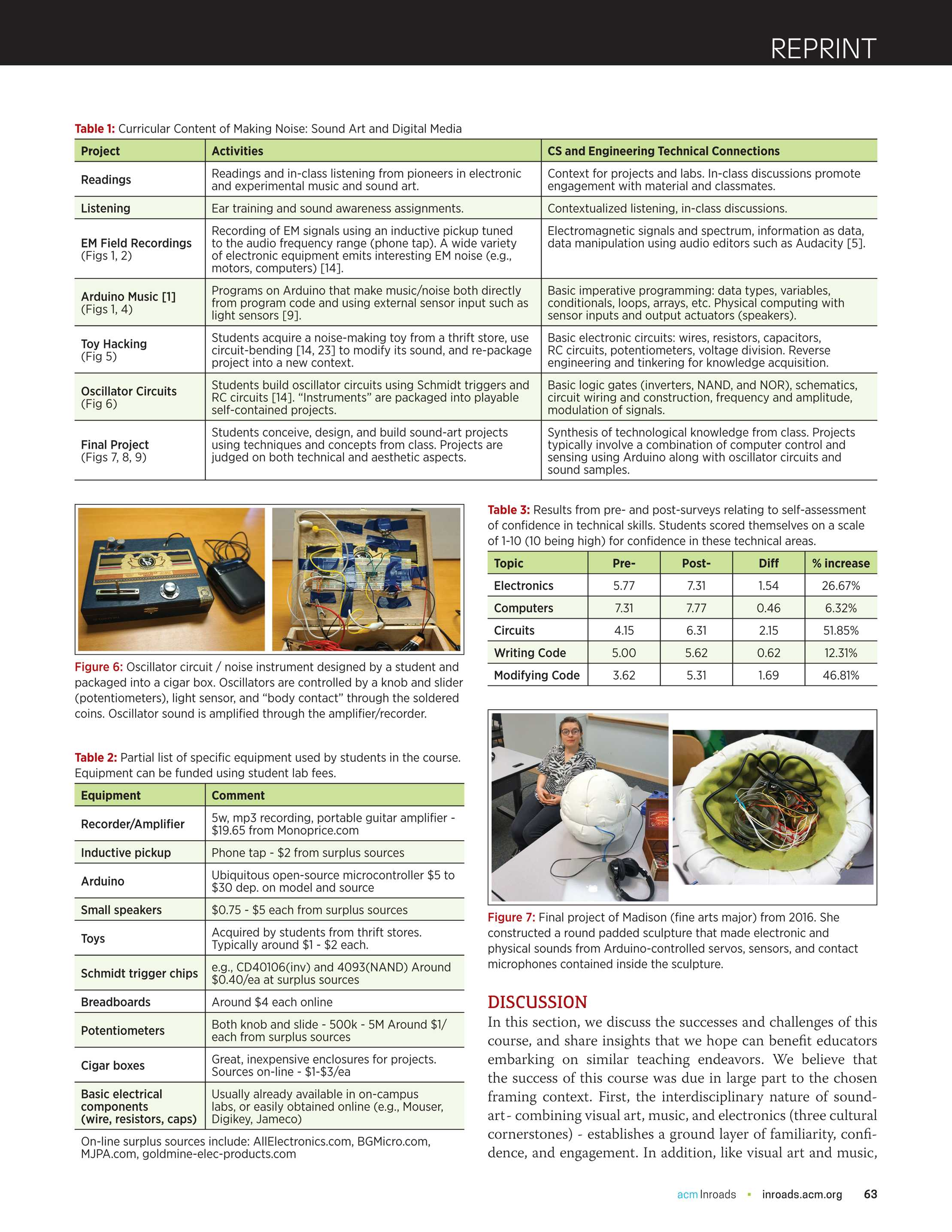 Inroads June 2017 Page 63 Basic Electronic Circuits Projects